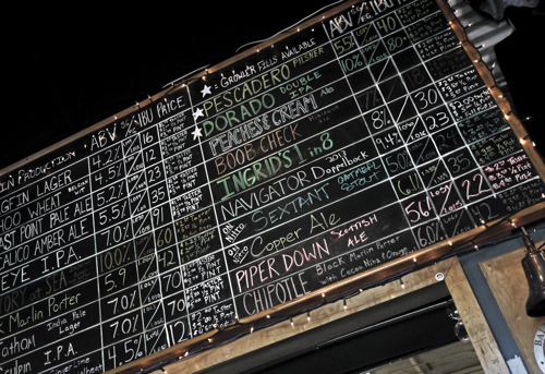 Ballast_Point_Brewery_Tap_List