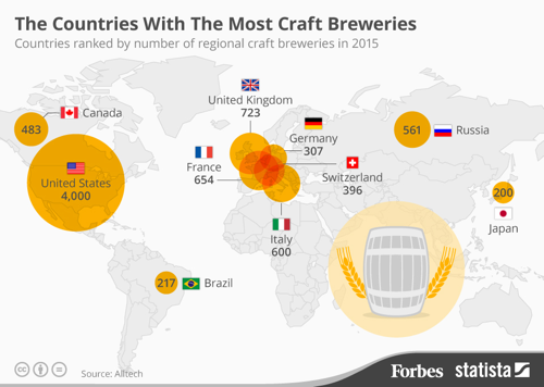 Global_Craft_Beer